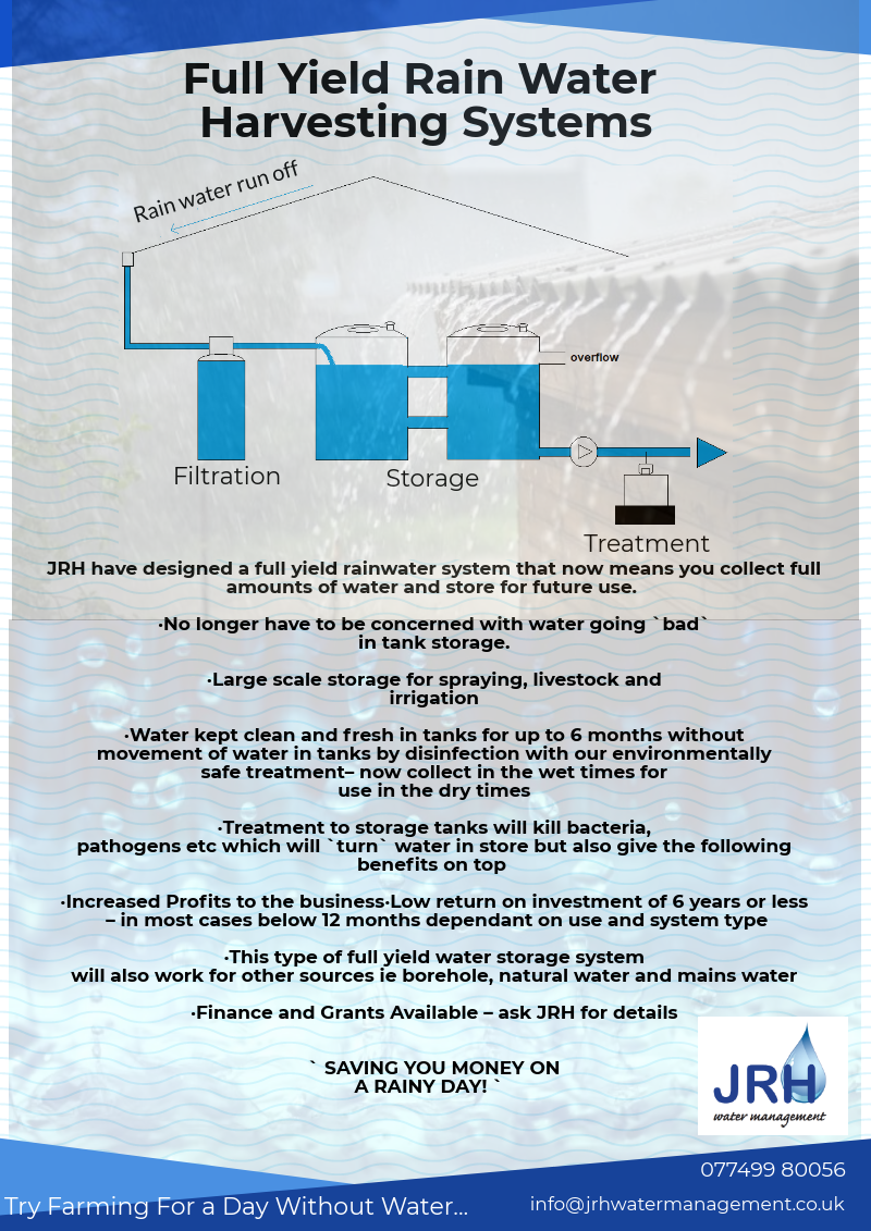 Full Yield Rainwater Harvesting | JRH Water Management